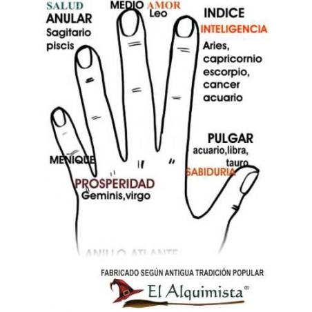 ANILLO ATLANTE PLATA de ley ( fabricado en España )