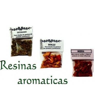 Resinas aromáticas